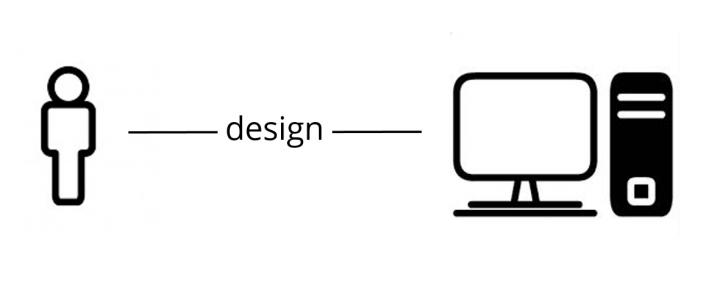 design-kommunikacio