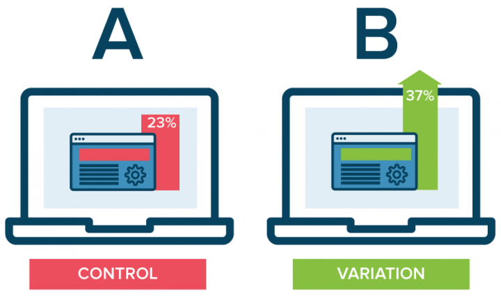 multivariate testing vs ab testing