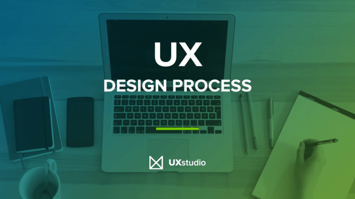 ux design process ideal process