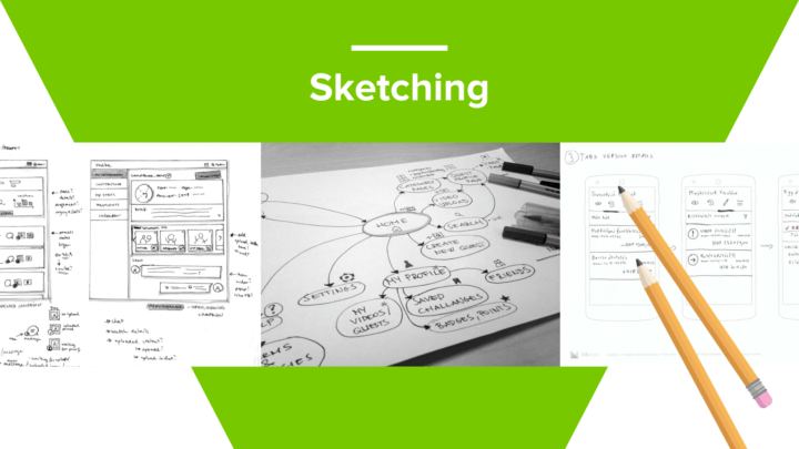 ux design process sketching