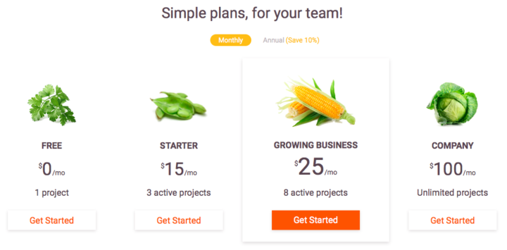 The Zeplin crew decided to visualize different pricing plans by vegetables. Who would expect this unusual approach from a collaboration tool for designers and developers?