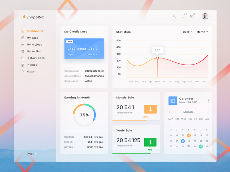 tile design admin dashboard by subash chandra dribbble