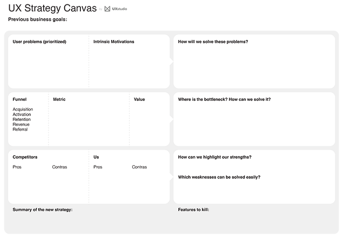 UX Strategy Canvas by UX studio