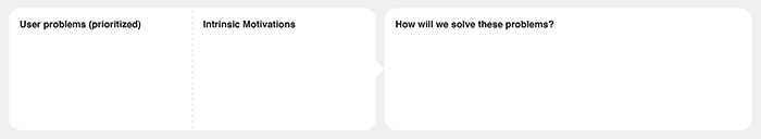 User problems and motivations on the UX Strategy Canvas.