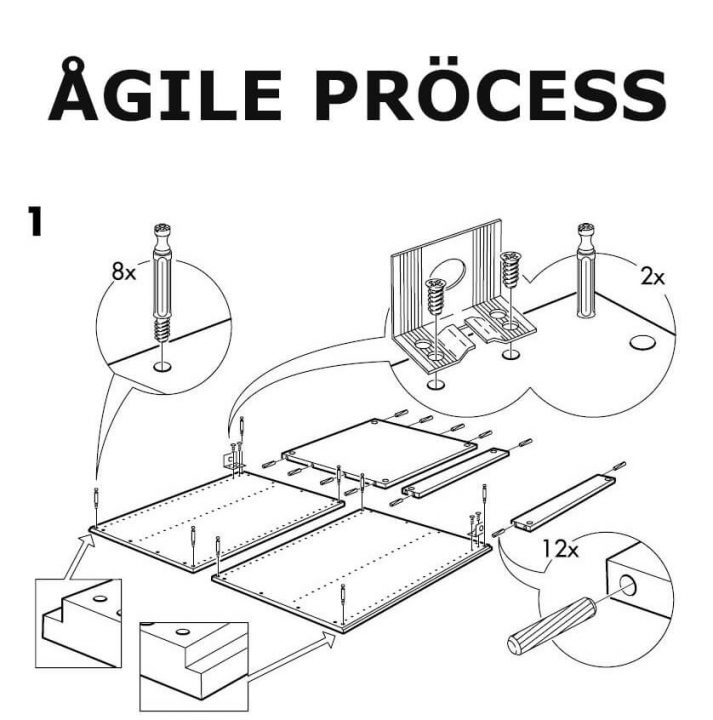 IKEA instruction for agile