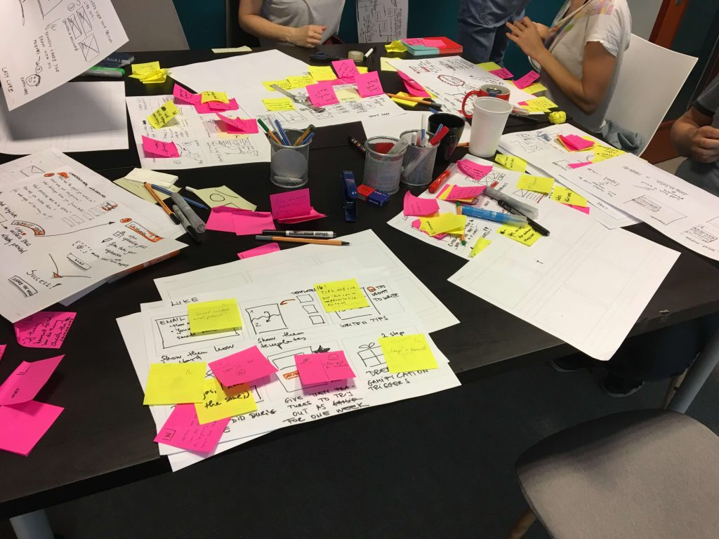 3 Useful Ux Workshops To Get Your Team On The Same Page