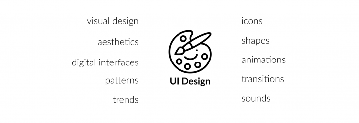 UX team structure_UI Design