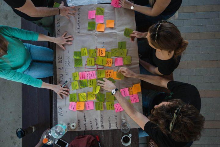 Company Objectives Sticky Notes