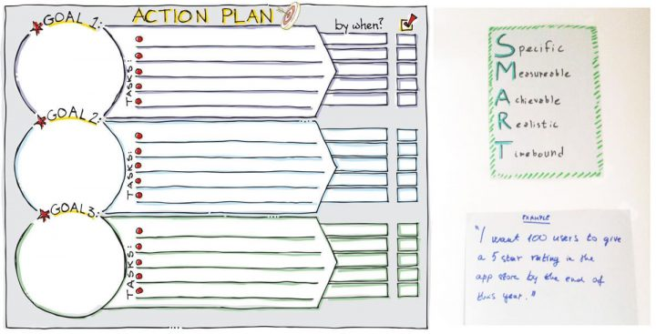 Graphic Facilitation_Action Plan