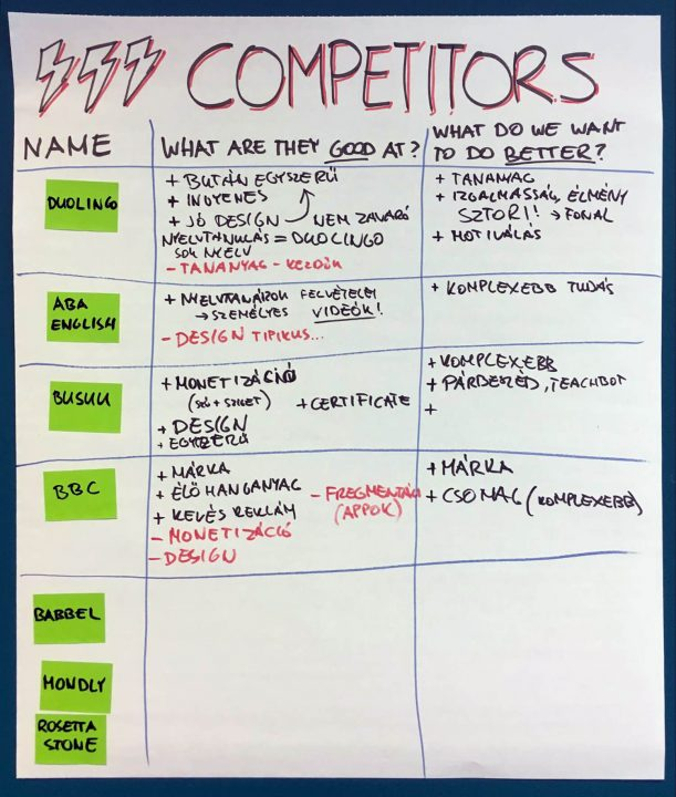 Graphic Facilitation_Competitor Analysis