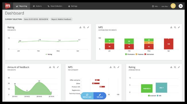 Mopinion user feedback tool screenshot