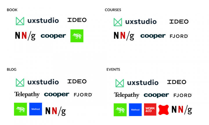 Top UX Agencies: Design community chart