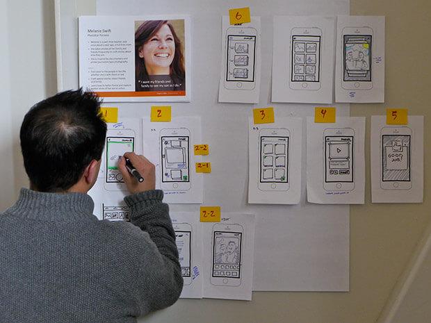 UX case study-campanda user personas