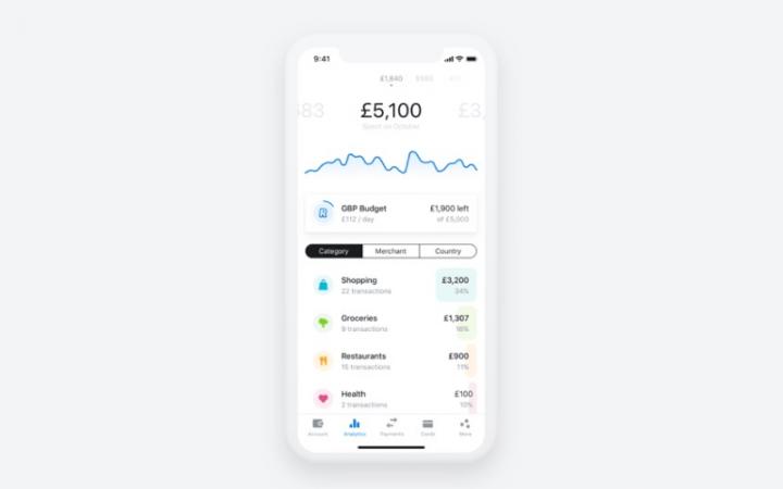 App home page of Revolut app