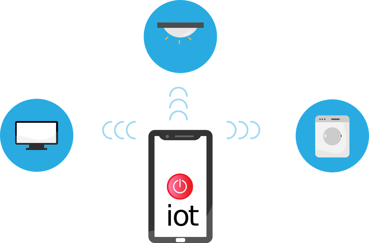 iot internet of things smart phone connected to other devices
