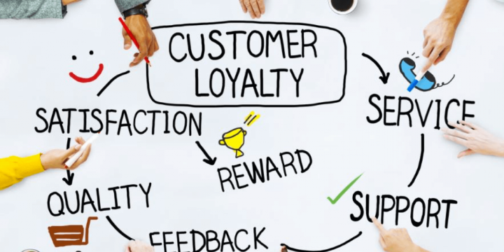 The cycle of customer needs