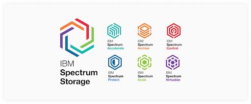 IBM Spectrum Storage