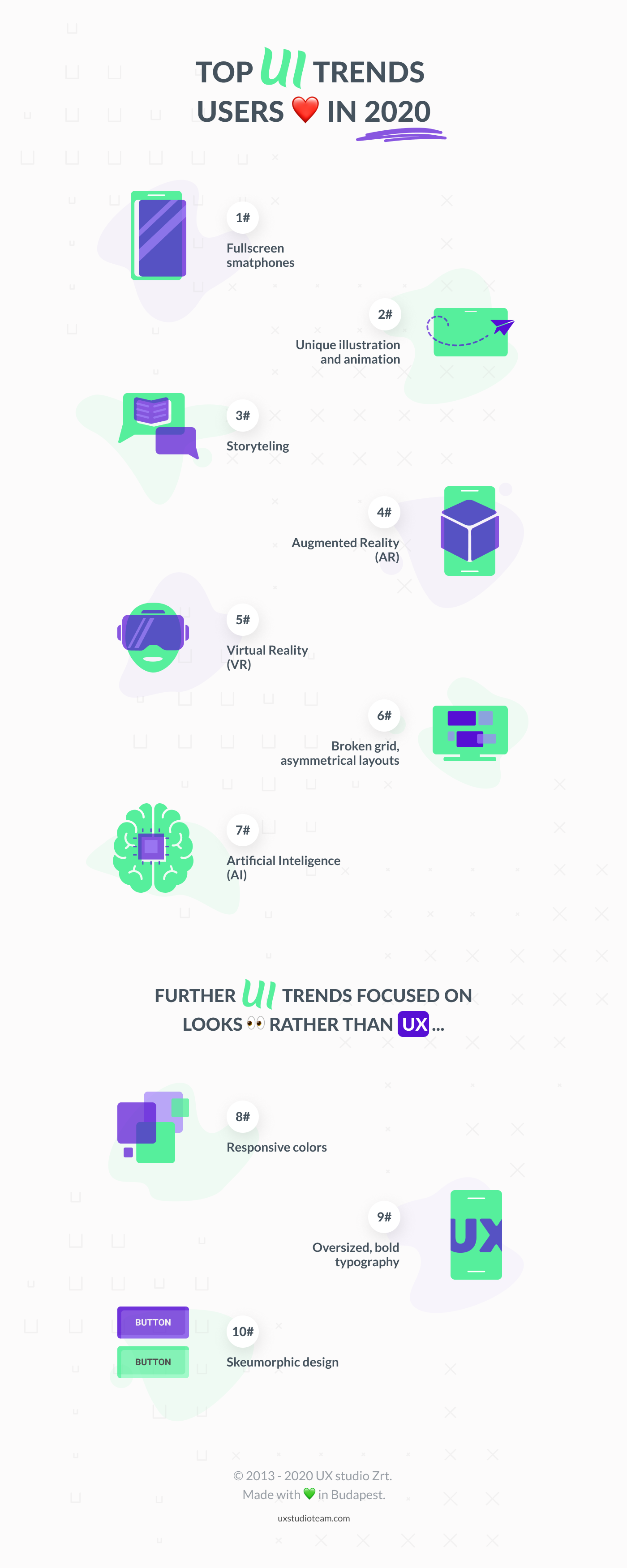 Ui Trends 2020 Top 10 Trends Users Will Love Ux Studio