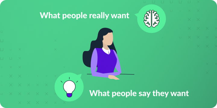 What people really want vs. What people say they want